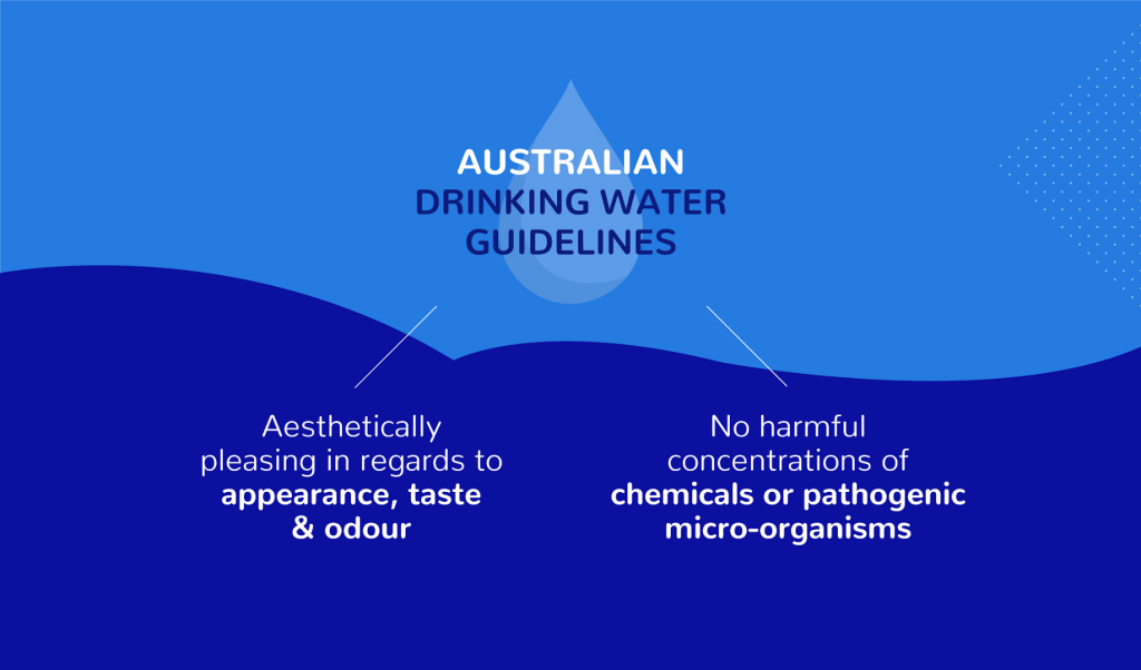 Australian drinking water guidelines